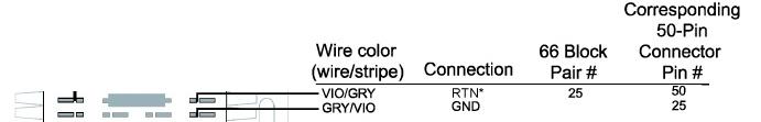 66 Block Re Wiring Guide