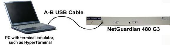 USB Cable to NetGuardian