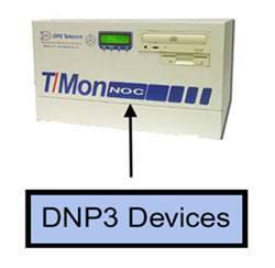 DNP3 Software Module