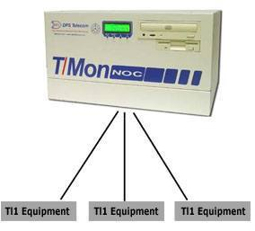 T1 Alarm Monitoring Functional Diagram