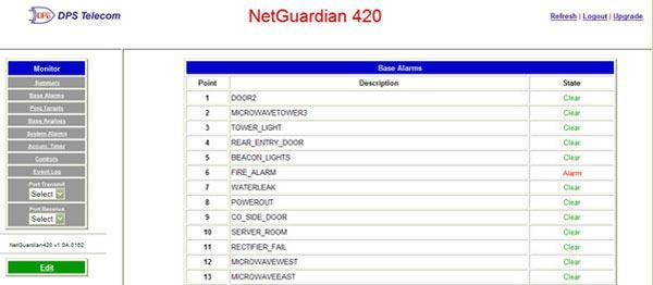 Monitor Your NetGuardian's Base Alarms via the Web
