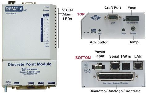 Discrete Point Module (DPM) G2