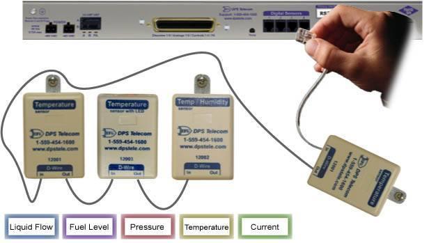 SCADA Guardian D-Wire application