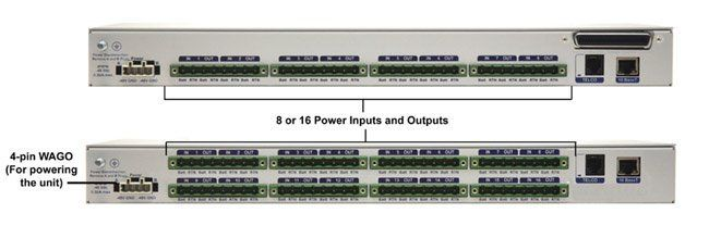 Example back panel of a DC-power PDU (Power Distribution Unit)