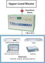 Configure Your T/Mon to Send a Heartbeat Alarm