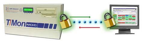 T/Mon NOC Secure Web Access