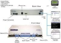 RTU Solutions List: Small NetGuardians and NetDog