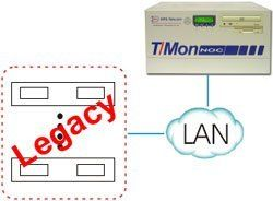 Upgrade Your Legacy Monitoring...